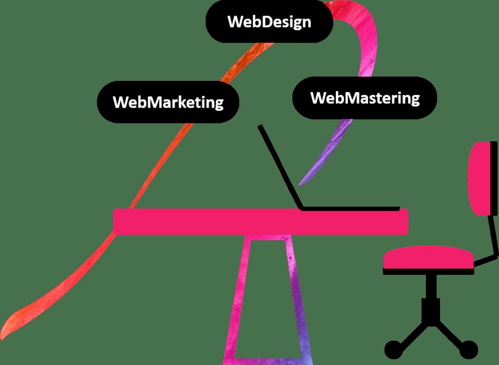 Le studio de conception web Inspirations Digitales